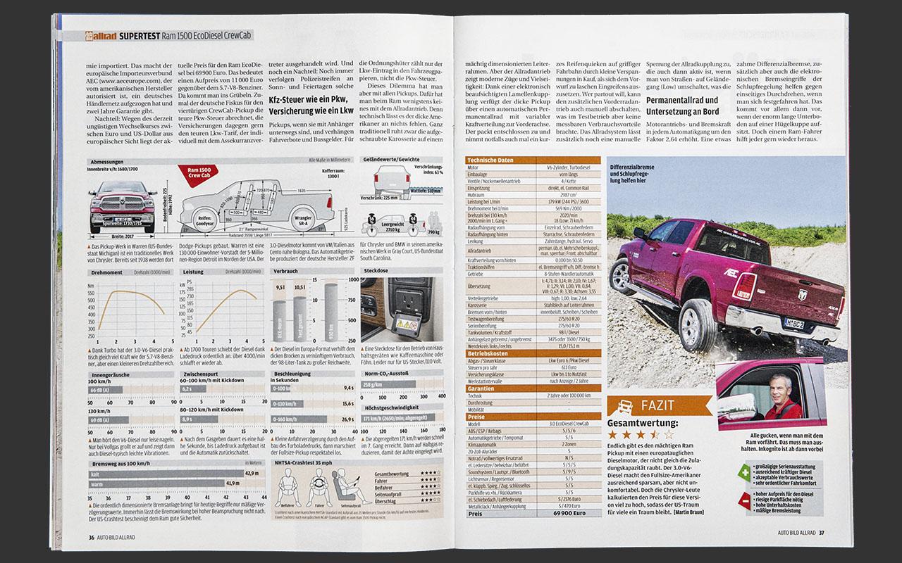 Autobild Allrad - Dodge RAM 1500 EcoDiesel CrewCab